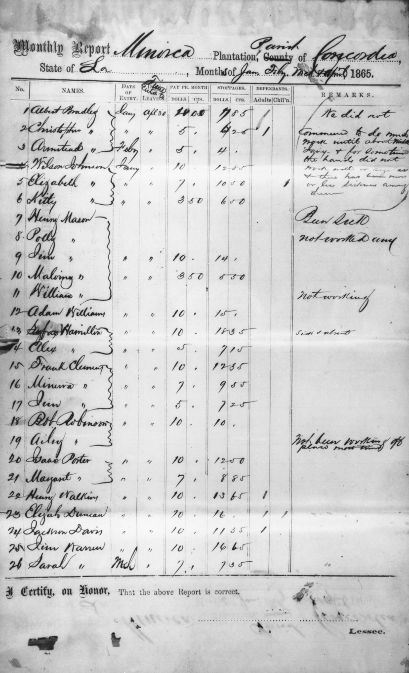 handwritten report on leased plantation, on a printed form